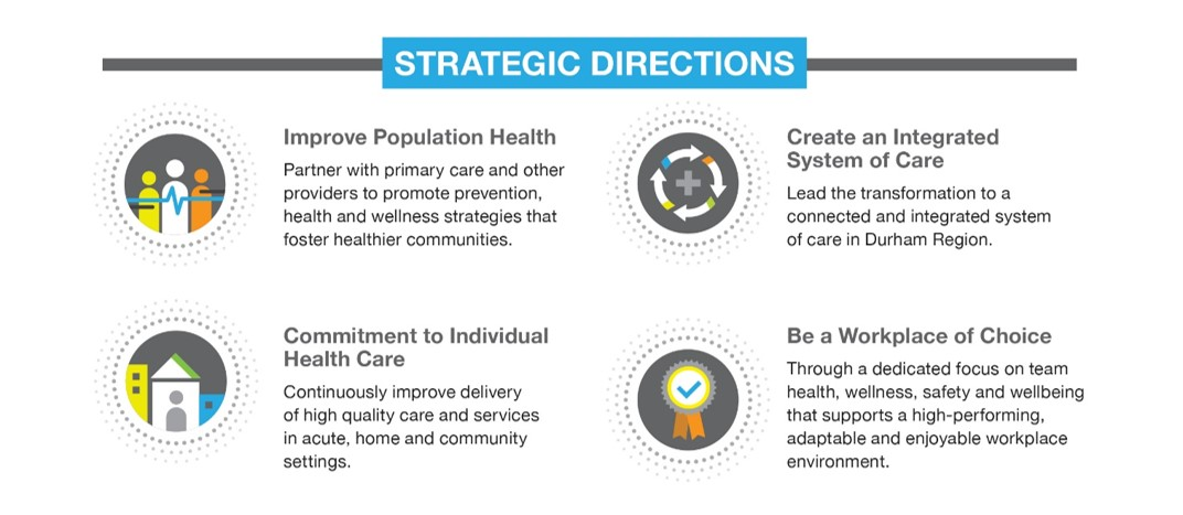 Strategic Plan Directions
