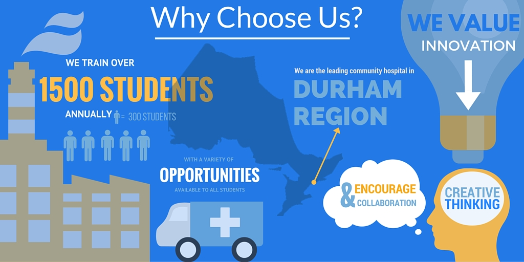 Placement Options - Lakeridge Health