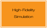 View our High-Fidelity Simulation