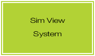 View our Sim View System